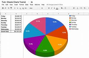 Pin By Catherine Headen On Google Drive In 2020 Pie