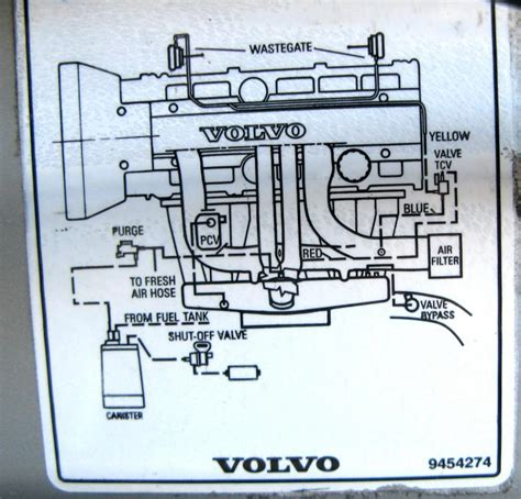 need help with vacuum line routing volvo forums volvo