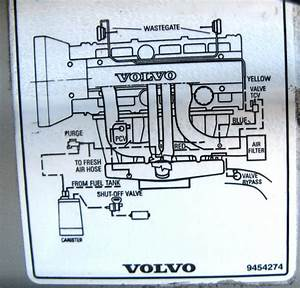 Need Help With Vacuum Line Routing - Volvo Forums