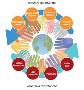 ways  nurture collaboration  universities
