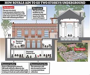 Extension plans for Kensington Palace revealed | Daily ...