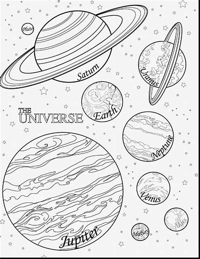 Solar System Coloring Pages Pdf Printable Drawing