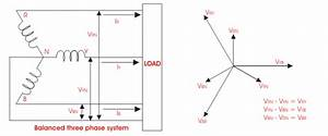 Vector Diagram Of Transformer  What It Is  U0026 How To Draw