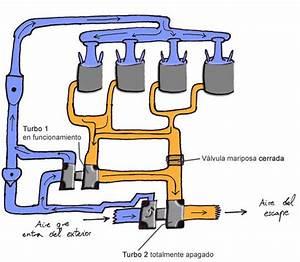 El Autom U00d3vil Al Desnudo   Motores De Combusti U00d3n Interna En