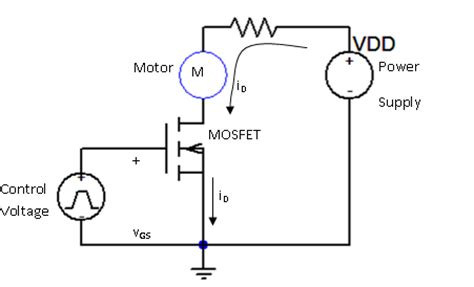 Mosfets Cmos Inverter Elec Documentation