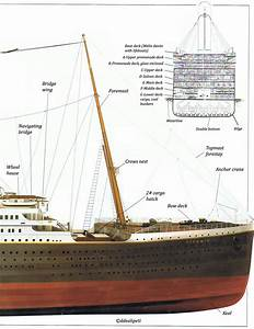 100 titanic floor plans olympic class ocean liner With how many floors did the titanic have