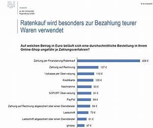 Rate Pay Rechnung : bei online shops auf raten kaufen ~ Themetempest.com Abrechnung