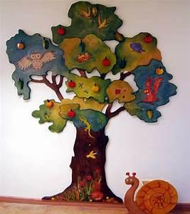 Baum Als Garderobe : garderobenb ume ~ Buech-reservation.com Haus und Dekorationen