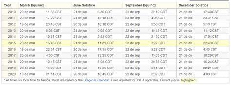 calendario cultura maya equinoccio de septiembre de