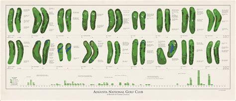 Visual History of Augusta National - HistoryShots InfoArt ...