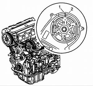 i39m replacing the timing belt on a 2005 saturn vue v6 i With saturn cars timing belt