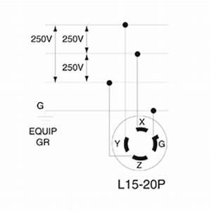 15 Wiring Diagram : nema l15 20 wiring diagram ~ A.2002-acura-tl-radio.info Haus und Dekorationen