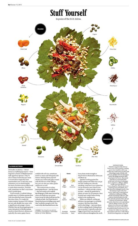 articles cuisine 1000 ideas about food magazine layout on