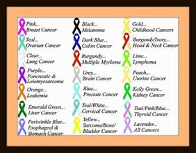 Meaning Colors Cancer Awareness Ribbons