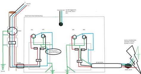 generator transfer switch issue solved metal building to ground or not doityourself