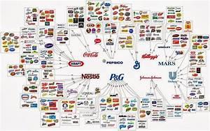 Mackalski On Marketing  6 Classics   U0026quot Best Of U0026quot  Marketing    Branding Pictures On The Web
