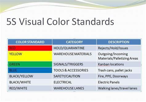 5s Floor Marking Color Standard   Carpet Vidalondon