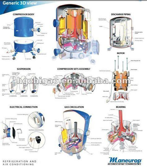 maneurop commercial refrigerator compressor mt160hw4d buy refrigerator compressor commercial