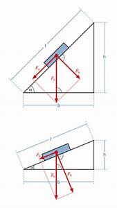 Gewichtskraft Berechnen : hangabtriebskraft wikipedia ~ Themetempest.com Abrechnung