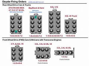 Chrysler Firing Orders