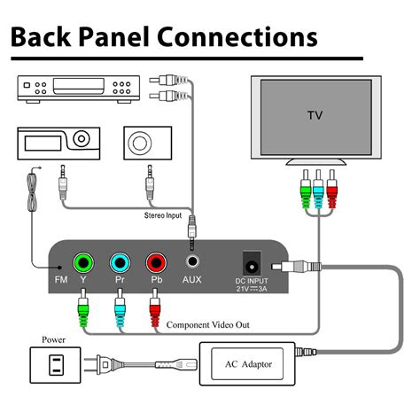 Cable Tv Hook Up Diagram by Cable Tv Hook Up Diagrams Wiring Wiring Diagram Images