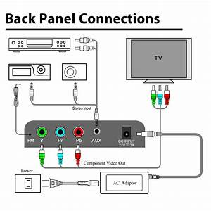Wii To Tv Diagram  Wii  Free Engine Image For User Manual Download
