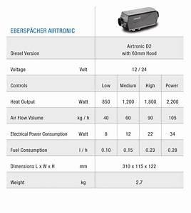 Espar Airtronic Heater   Cool Heat Truck Parts