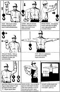Hand Signals for Crane Operation