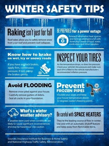 Winter safety tips from American Family Insurance