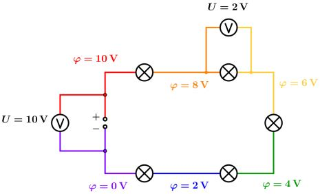 potential berechnen physik potential physik wikipedia