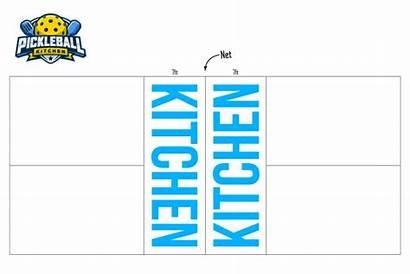 Kitchen Pickleball Rules Rule Breaking Stop Reason