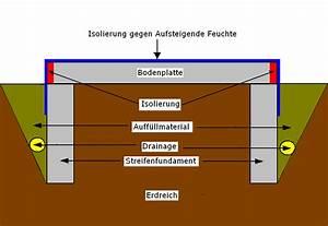 Fundament Und Bodenplatte : fundament aufbau eines streifenfundaments mit bodenplatte r diger kappei flickr ~ Whattoseeinmadrid.com Haus und Dekorationen