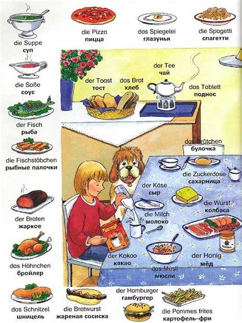 Les Repas  Allemand 02  Vocabulaire  Pinterest  Allemand, Parler Allemand Et Langue Allemande