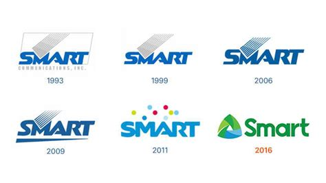 Smart Communications To Spend P1b On Wi-fi Boost