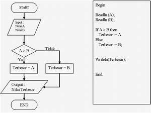 Diagram  Wiring Diagram Artinya Full Version Hd Quality