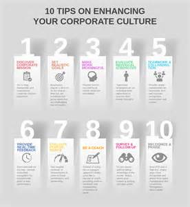 Infographic On Corporate Culture