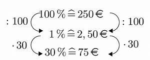 Grundwert Berechnen Formel : prozentrechnung mittels dreisatz ~ Themetempest.com Abrechnung