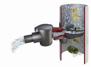 Regenwasser Auffangen Fallrohr : regenwasser auffangen und sammeln ~ Orissabook.com Haus und Dekorationen