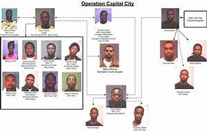 Attorney General S Gangs Guns Drugs Initiative