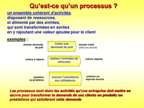qu est ce qu un cadre d emploi ppt l approche processus mode d emploi powerpoint presentation id 600896