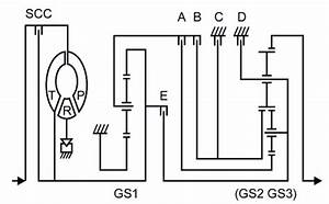 Gearbox Diagram Of Zf 6 Hp 26 Automatic Transmission   1