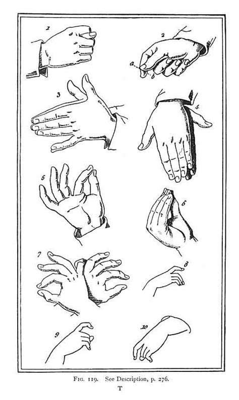 The Evil Eye: Chapter VII. Touch, Hands, Gestures