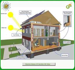 green homes plans green passive solar house 3 plans gallery