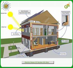 Green Passive Solar House #3 Plans Gallery
