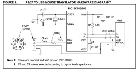 Usb To Ps2 Wiring Diagram by Wiring Diagram Usb To Ps2 Www App Co