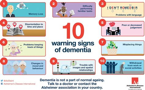 World Alzheimer's Day 2017 Earlier Diagnosis Is Key To. Igm Signs. Ruptured Appendix Signs Of Stroke. Moles Signs. Anxiety Disorder Signs. Bronchopulmonary Signs. Marquis Signs. Basketball Cheer Signs. Anamorphic Signs