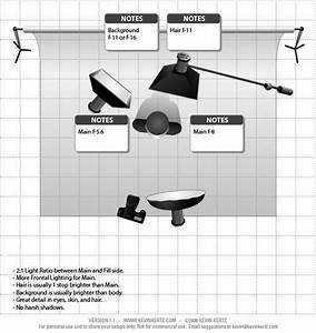 Photography Lighting Diagram