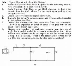 Solved  Lab 2  Signal Flow Graph Of An Rlc Network 1  Prod