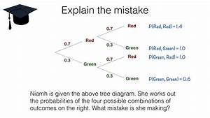 P8a  U2013 Tree Diagrams  U2013 Bossmaths Com