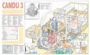 Nuclear Reactor Cutaway Diagrams    Boing Boing